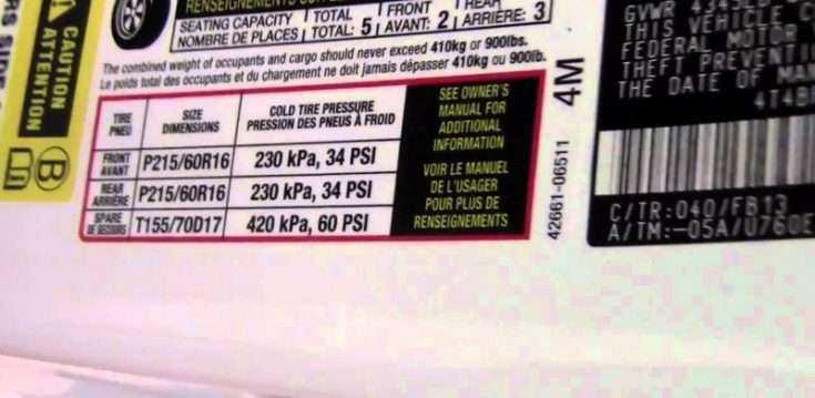 Показатели давления в шинах